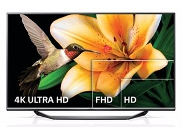 Understanding Broadband Speed Requirements For Smart TV's